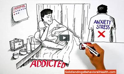 Truth Of Addiction Help With Addiction